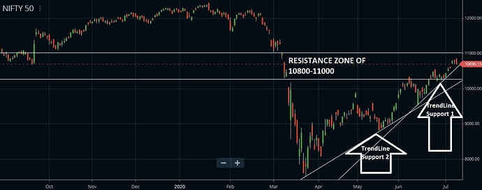 Nifty%20View